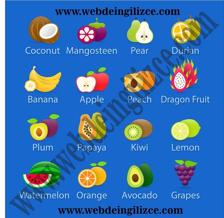 ingilizce-meyveler-fruits